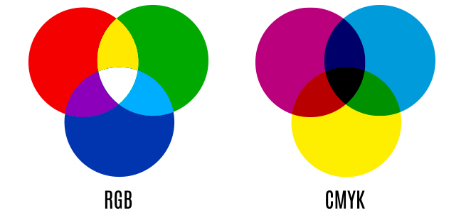 Photoshop,IllustratorのRGBとCMYKの変換方法:RGB,CMYKの違い