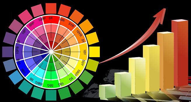暖色,寒色とマーケティング,売上の関係性:デザインと色相環編