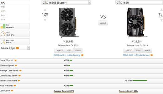 GTX1660,1660SUPERの性能,比較ベンチマーク!コスパ検証
