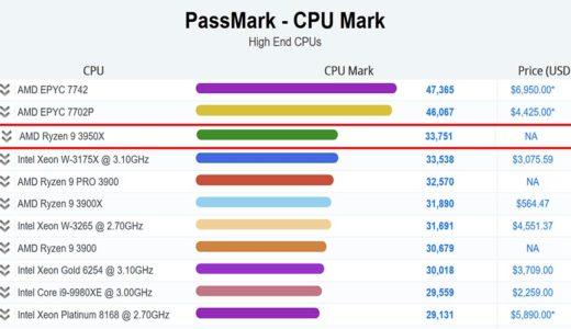 AMD Ryzen 9 3950Xの性能,ベンチマーク