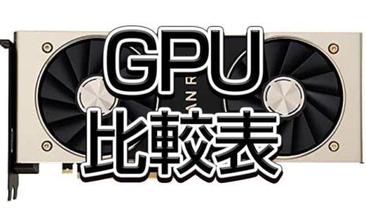 GPU性能比較表,ベンチマーク2021年2月最新版!グラフィックボード,ビデオカード