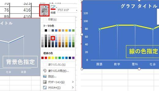 Excelグラフの作り方!円グラフ,棒グラフ,積み上げグラフの描画方法【第5章,難易度★★★☆☆基本編】