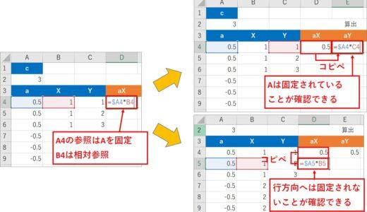Excel 関数・数式の活用(計算・検索)【第6章,難易度★★★★☆基本編】
