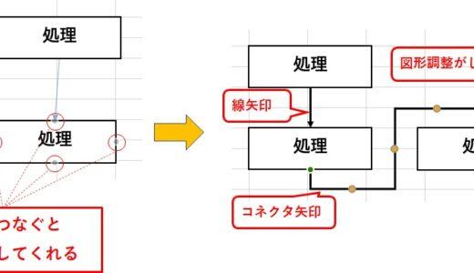 Excel 図形の描画【第4章,難易度★★☆☆☆基本編】