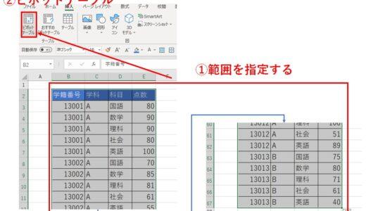 Excel ピボットテーブルのやり方,作成方法【第8章,難易度★★★★★応用編】